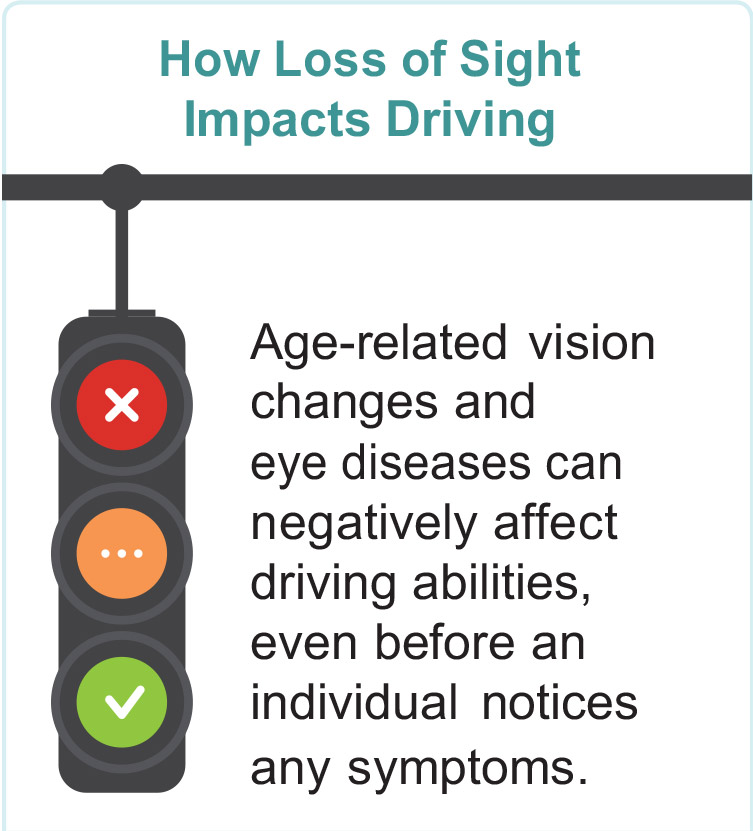 seniors and vision loss can be dangerous