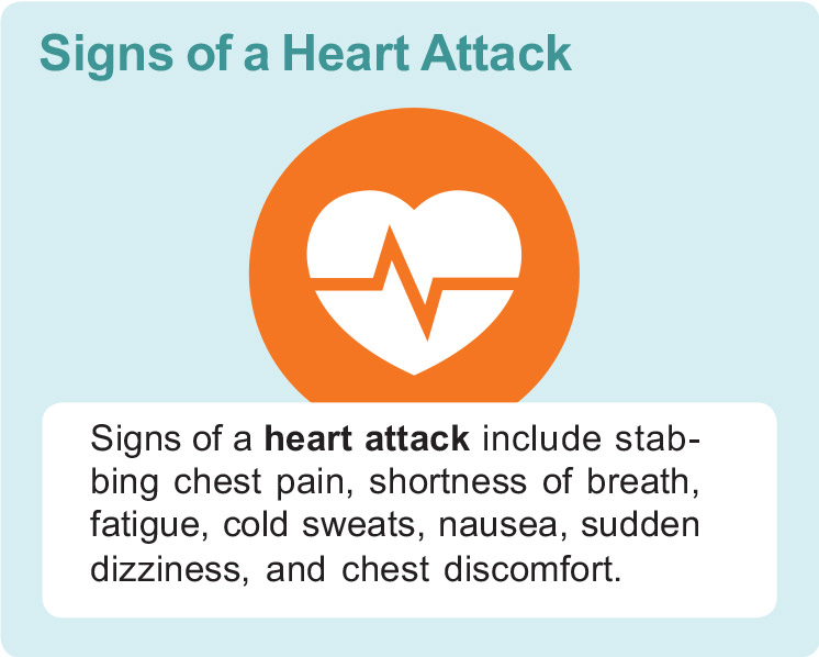 First Aid For Seniors - Signs of a Heart Attack